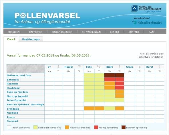 Ekstrem pollenspreding – hjelp å få med akupunktur!